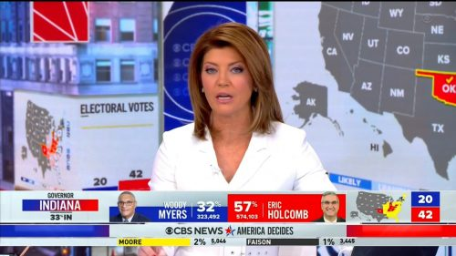 CBS News - US Election 2020 Coverage (69)