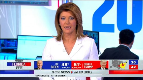 CBS News - US Election 2020 Coverage (81)