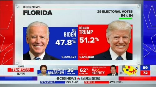 CBS News - US Election 2020 Coverage (93)