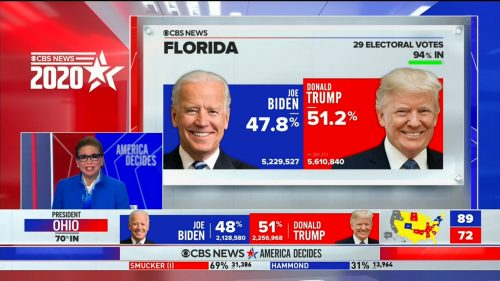 CBS News - US Election 2020 Coverage (94)