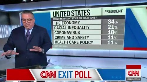 CNN - US Election 2020 Coverage (1)
