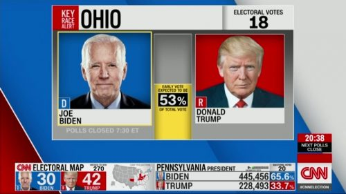 CNN - US Election 2020 Coverage (17)
