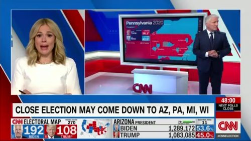 CNN - US Election 2020 Coverage (43)