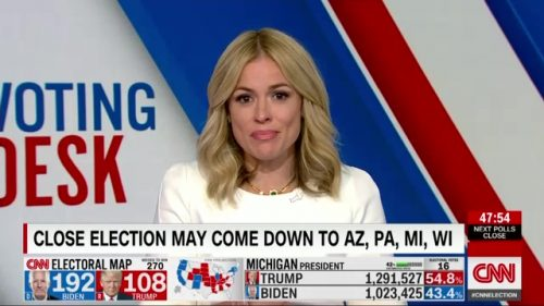 CNN - US Election 2020 Coverage (44)