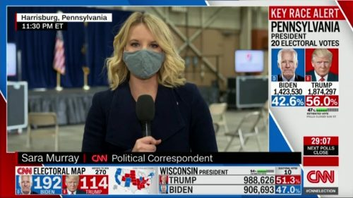 CNN - US Election 2020 Coverage (46)