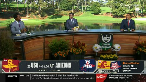 ESPN GameDay at The Masters 2020 (4)