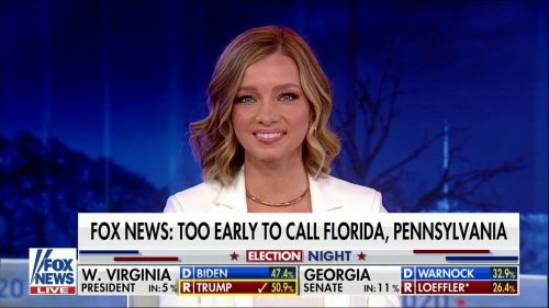 Fox News - US Election 2020 Coverage (13)