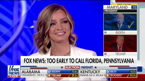 Fox News - US Election 2020 Coverage (17)