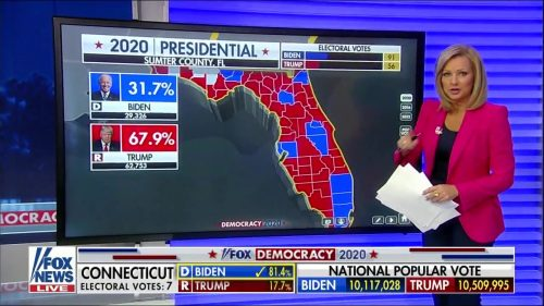 Fox News - US Election 2020 Coverage (18)