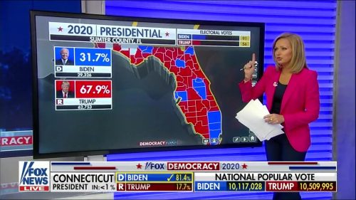 Fox News - US Election 2020 Coverage (19)