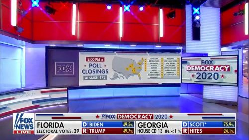 Fox News - US Election 2020 Coverage (2)