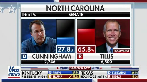 Fox News - US Election 2020 Coverage (20)