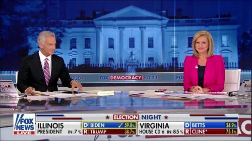 Fox News - US Election 2020 Coverage (21)
