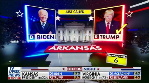 Fox News - US Election 2020 Coverage (22)