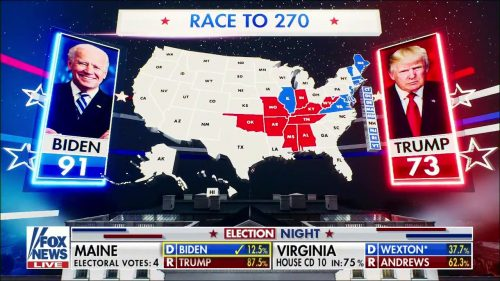 Fox News - US Election 2020 Coverage (23)