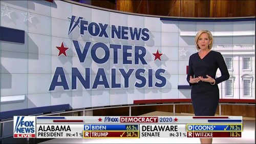 Fox News - US Election 2020 Coverage (27)