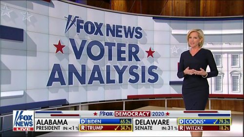 Fox News - US Election 2020 Coverage (28)