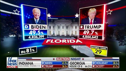 Fox News - US Election 2020 Coverage (3)