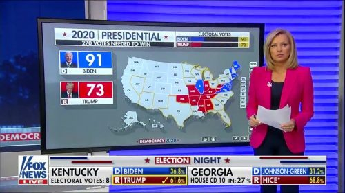 Fox News - US Election 2020 Coverage (31)