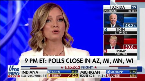 Fox News - US Election 2020 Coverage (34)