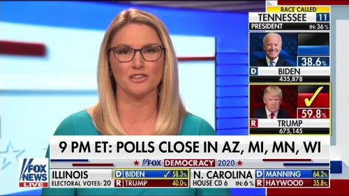Fox News - US Election 2020 Coverage (36)