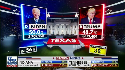 Fox News - US Election 2020 Coverage (43)