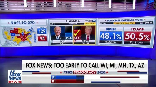 Fox News - US Election 2020 Coverage (45)