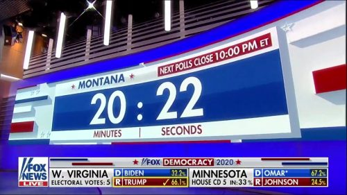 Fox News - US Election 2020 Coverage (55)