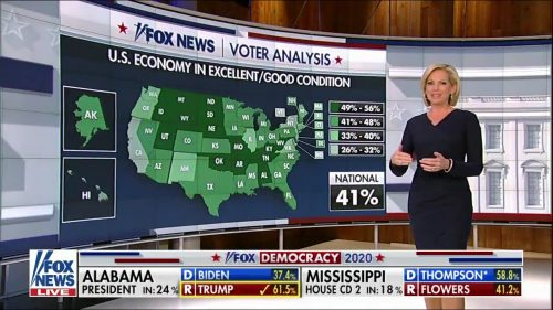 Fox News - US Election 2020 Coverage (56)