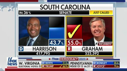 Fox News - US Election 2020 Coverage (57)