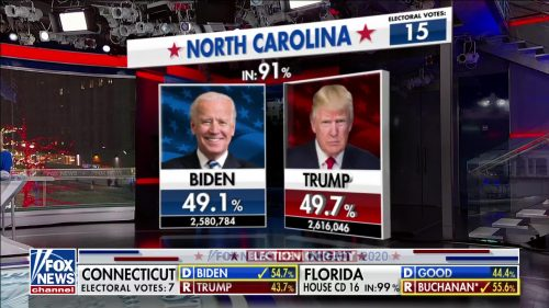 Fox News - US Election 2020 Coverage (59)