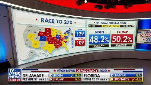 Fox News - US Election 2020 Coverage (60)
