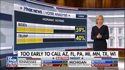 Fox News - US Election 2020 Coverage (68)