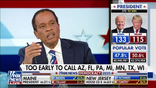 Fox News - US Election 2020 Coverage (77)