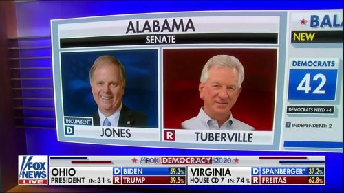 Fox News - US Election 2020 Coverage (8)