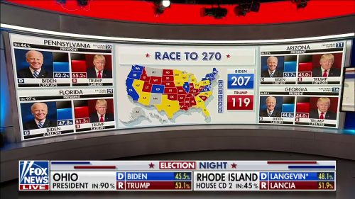 Fox News - US Election 2020 Coverage (86)
