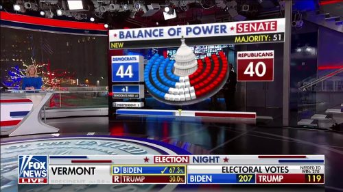 Fox News - US Election 2020 Coverage (87)