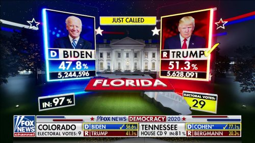 Fox News - US Election 2020 Coverage (89)