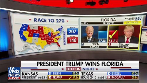 Fox News - US Election 2020 Coverage (92)