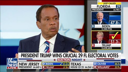 Fox News - US Election 2020 Coverage (94)