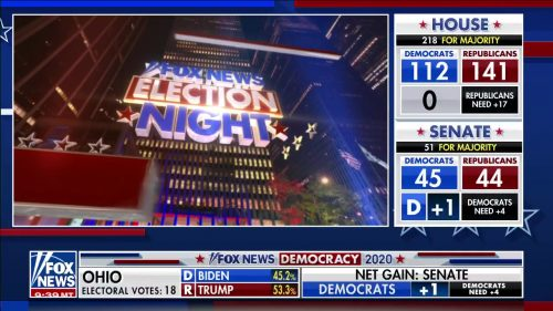 Fox News - US Election 2020 Coverage (98)