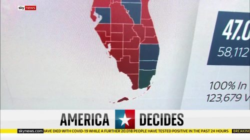 Sky News AR - US Election 2020 (6)