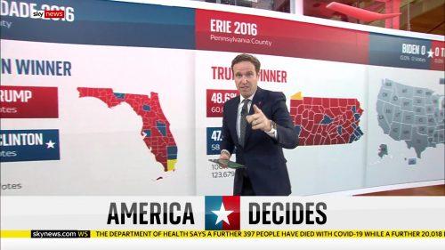 Sky News AR - US Election 2020 (8)
