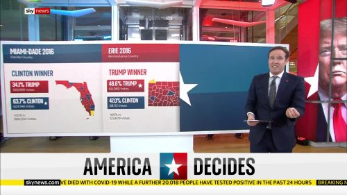 Sky News AR - US Election 2020 (9)