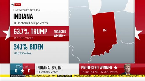 Sky News - US Election 2020 Coverage (16)