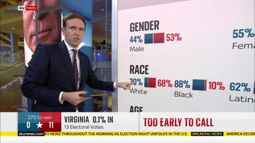 Sky News - US Election 2020 Coverage (19)