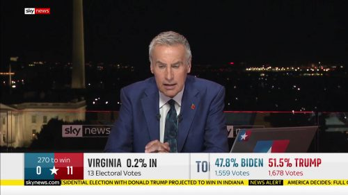 Sky News - US Election 2020 Coverage (21)