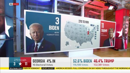 Sky News - US Election 2020 Coverage (24)