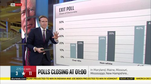Sky News - US Election 2020 Coverage (30)