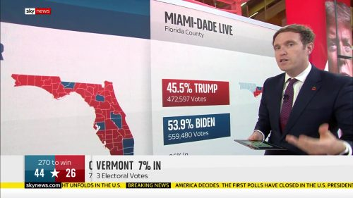Sky News - US Election 2020 Coverage (33)